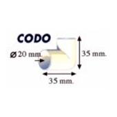 CODO2